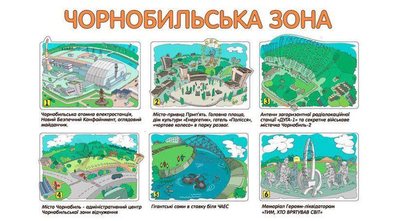 В Україні розробили туристичну карту Чорнобильської зони