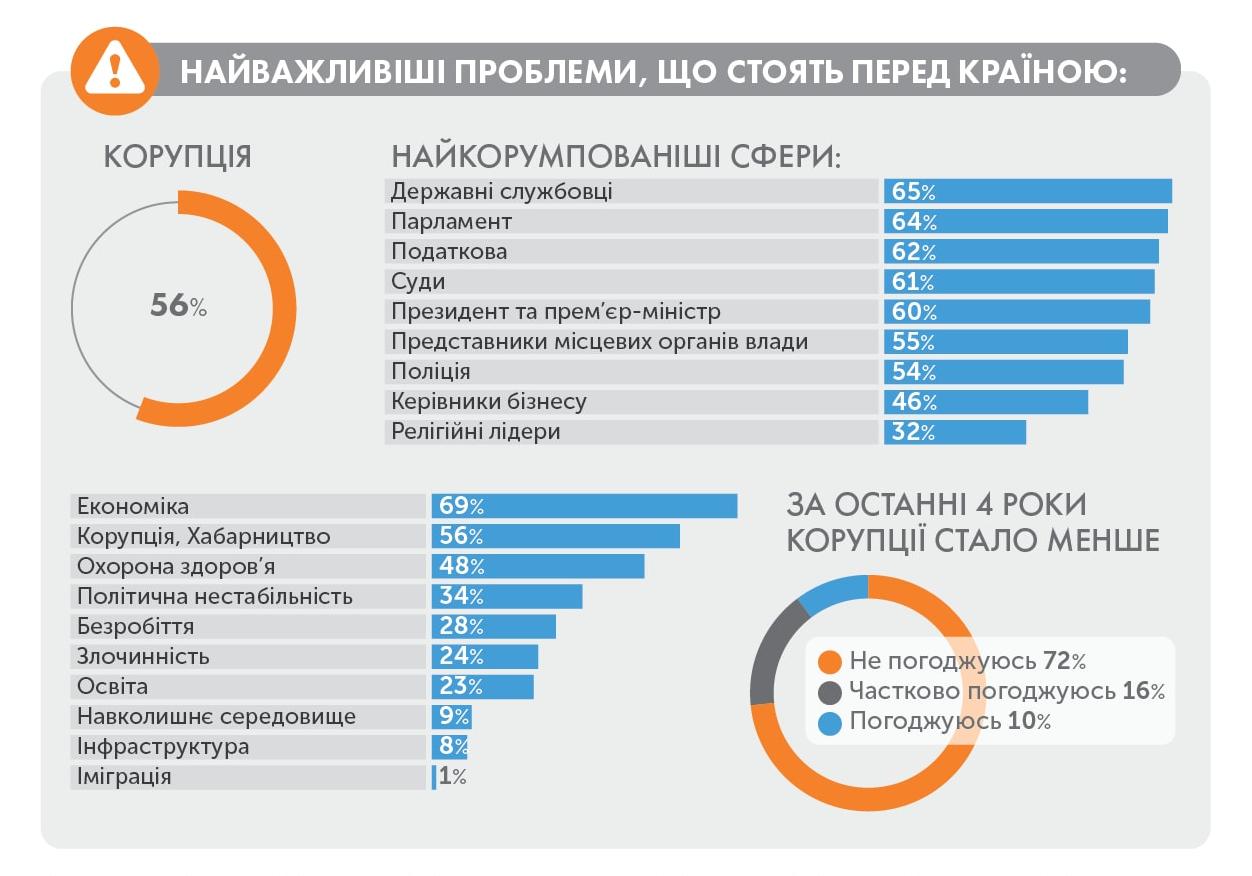 Коли запрацює Антикорупційний суд України і навіщо він потрібен
