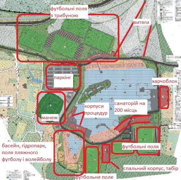 Заплановані футбольні поля, траси для велосипедного, гірськолижного спорту, підйомник, витяг, пірс, басейн, гелікоптерний майданчик для рятувальної служби, прокат спорядження, елінг, вбиральні, відкритий паркінг на майже 600 місць.