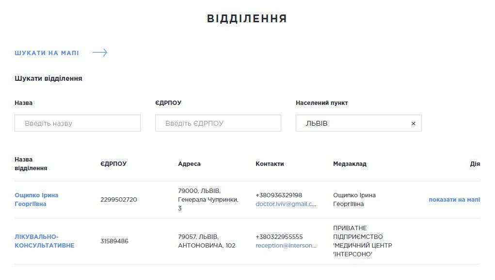Лікарі підключені до системи у Львові