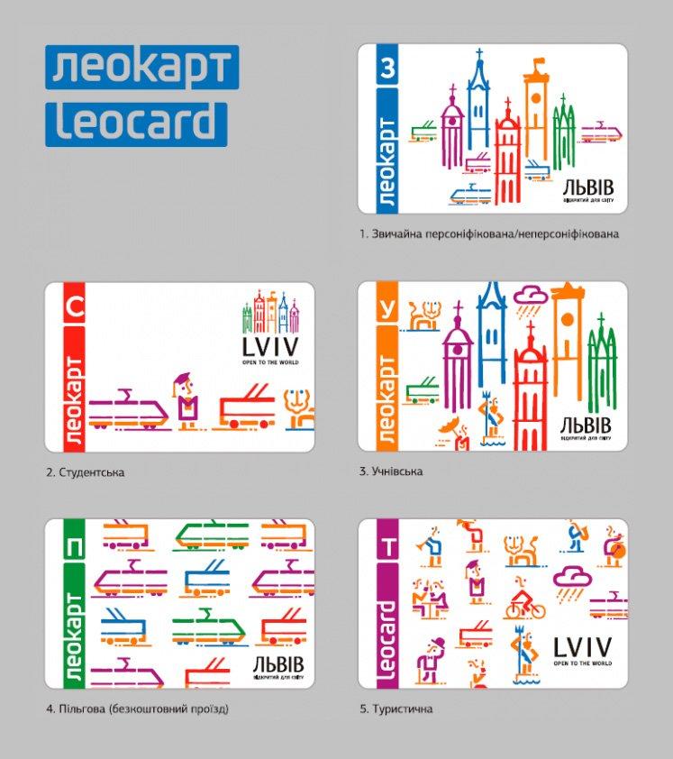Дизайн електронного квитка